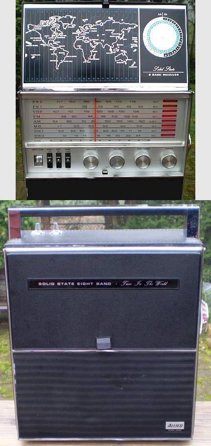 Allied Multiband Portable